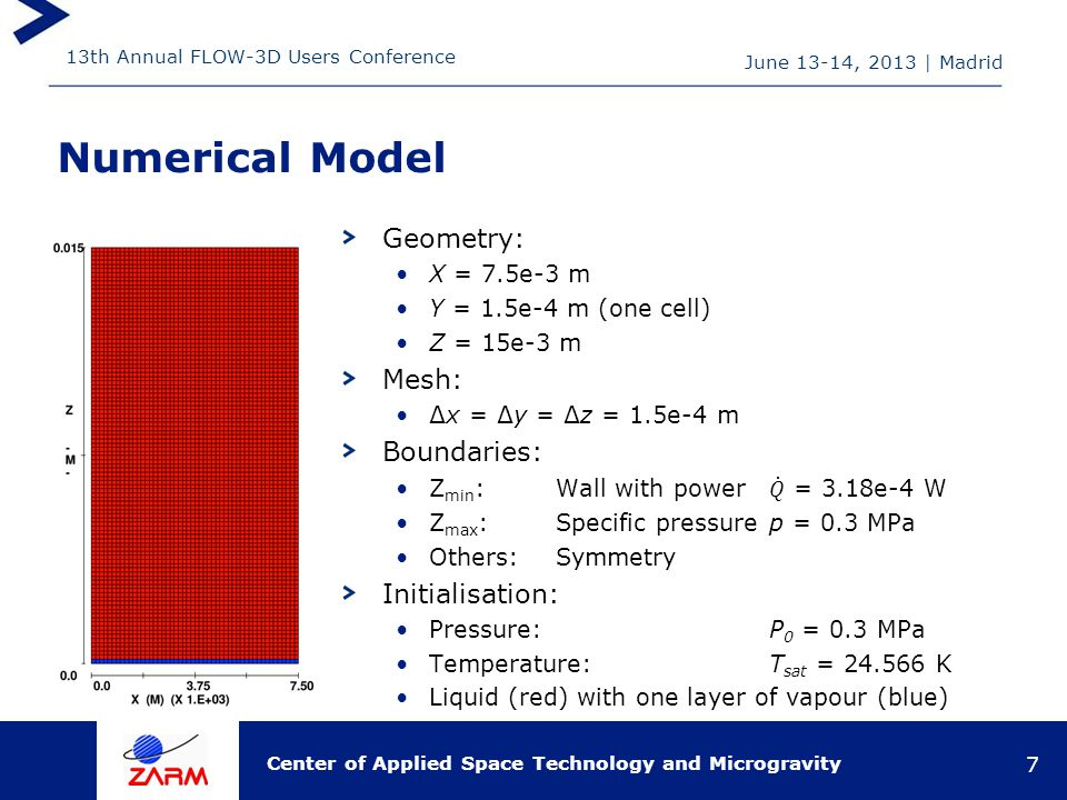 13th Annual FLOW-3D Users Conference Center of Applied Space Technology and Microgravity Numerical Model June 13-14, 2013   Madrid 7