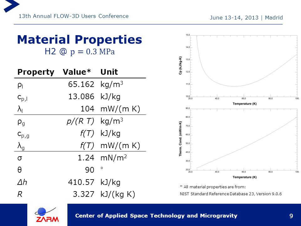 13th Annual FLOW-3D Users Conference Center of Applied Space Technology and Microgravity PropertyValue*Unit ρlρl 65.162kg/m 3 c p,l 13.086kJ/kg λlλl 104mW/(m K) ρgρg p/(R T)kg/m 3 c p,g f(T)kJ/kg λgλg f(T)mW/(m K) σ1.24mN/m 2 θ90° h410.57kJ/kg R3.327kJ/(kg K) June 13-14, 2013   Madrid 9 * All material properties are from: NIST Standard Reference Database 23, Version 9.0.6