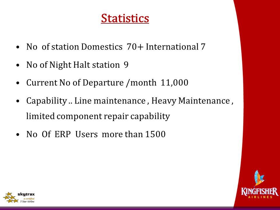 Statistics No of station Domestics 70+ International 7 No of Night Halt station 9 Current No of Departure /month 11,000 Capability.. Line maintenance,