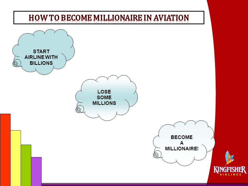 LOSE SOME MILLIONS START AIRLINE WITH BILLIONS BECOME A MILLIONAIRE!