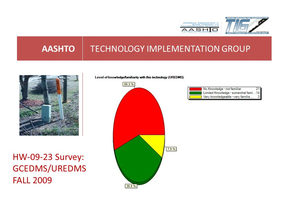 AASHTOTECHNOLOGY IMPLEMENTATION GROUP HW-09-23 Survey: GCEDMS/UREDMS FALL 2009