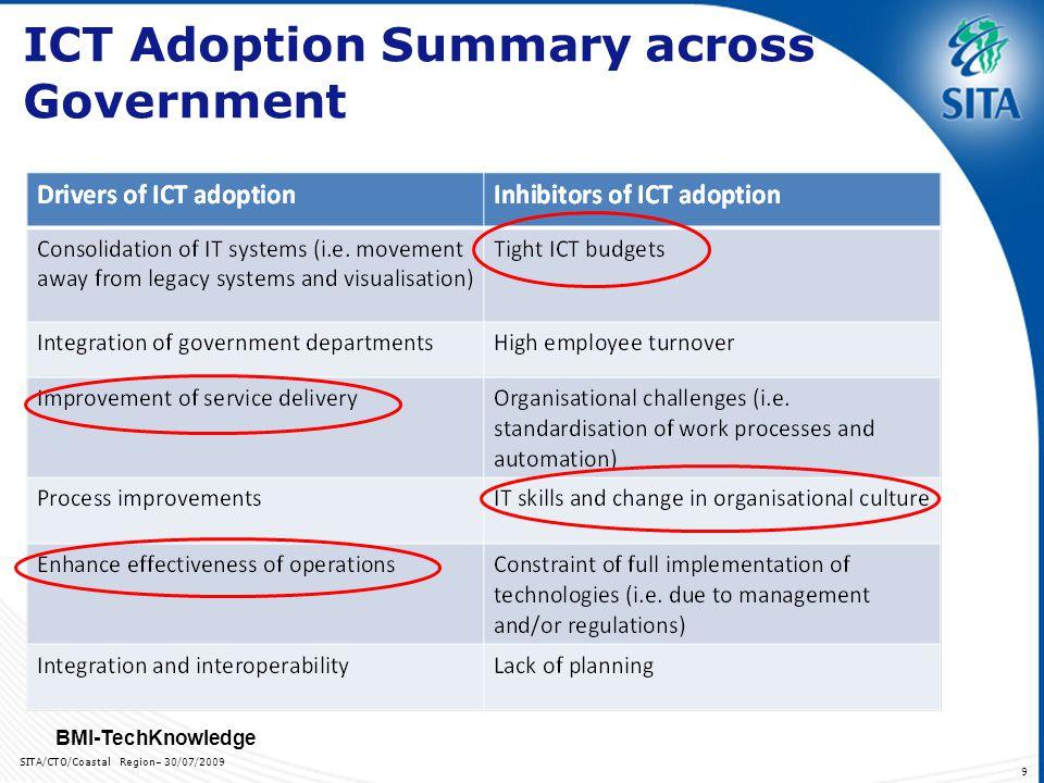 SITA/CTO/Coastal Region– 30/07/2009 9 ICT Adoption Summary across Government BMI-TechKnowledge