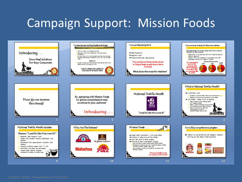 Campaign Support: Mission Foods Cynthia Giles: Presentation Portfolio