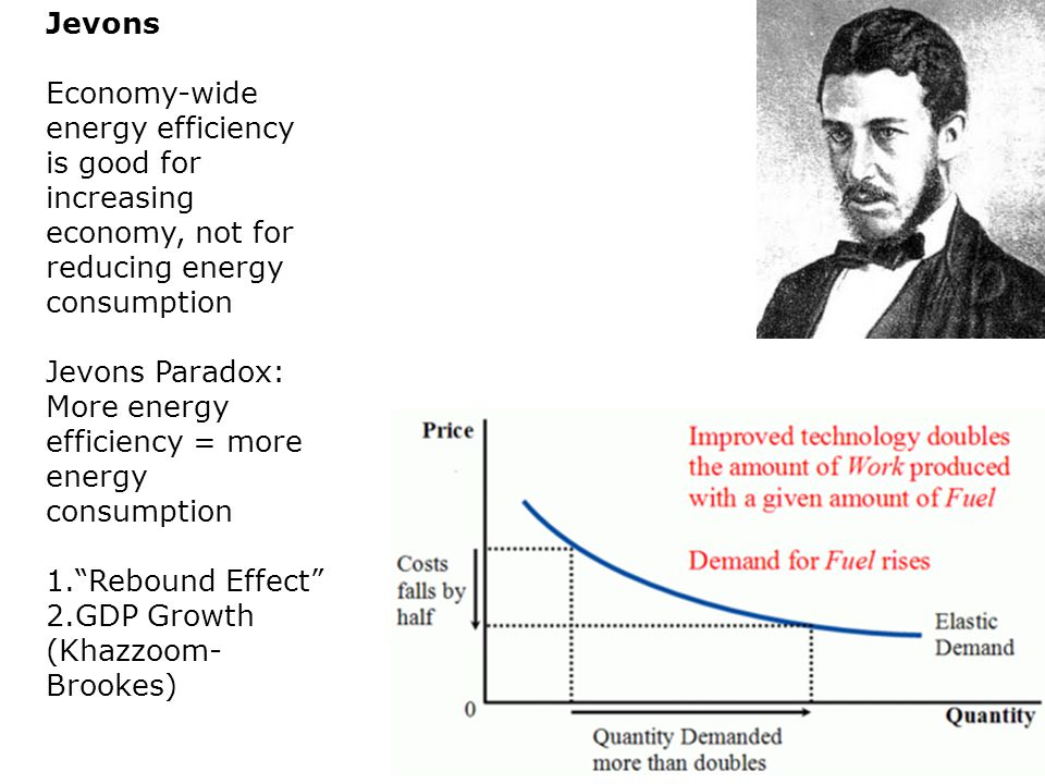 Jevons Economy-wide energy efficiency is good for increasing economy, not for reducing energy consumption Jevons Paradox: More energy efficiency = more energy consumption 1.Rebound Effect 2.GDP Growth (Khazzoom- Brookes)