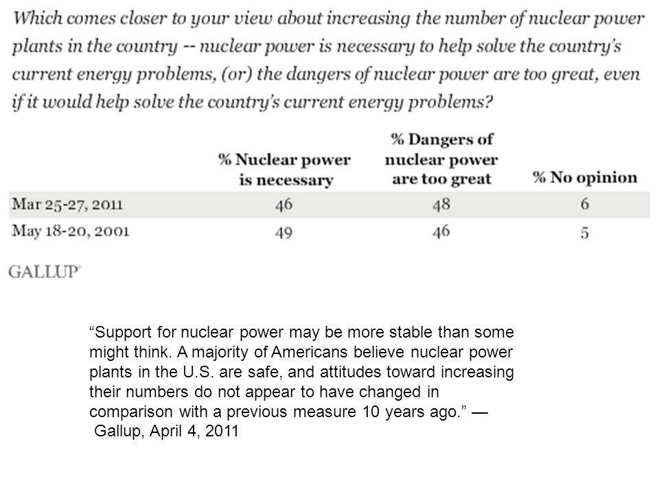 Support for nuclear power may be more stable than some might think.