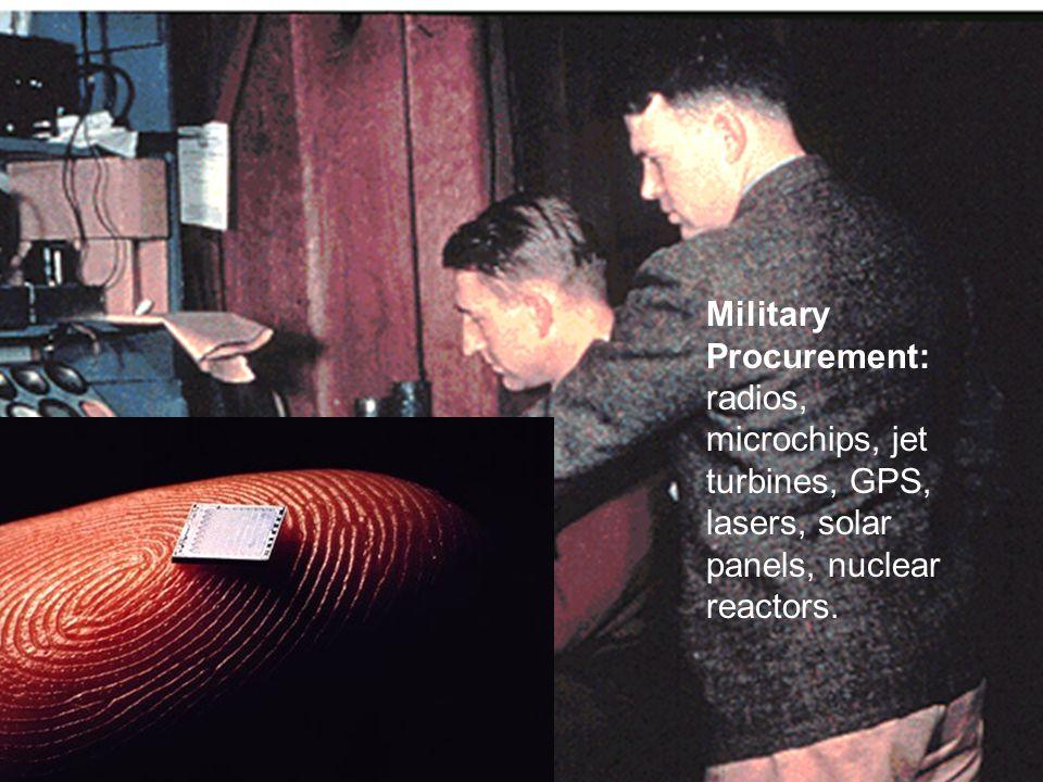 Military Procurement: radios, microchips, jet turbines, GPS, lasers, solar panels, nuclear reactors.
