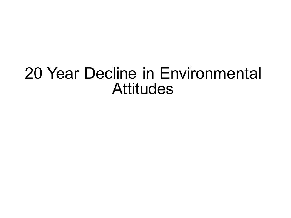 20 Year Decline in Environmental Attitudes