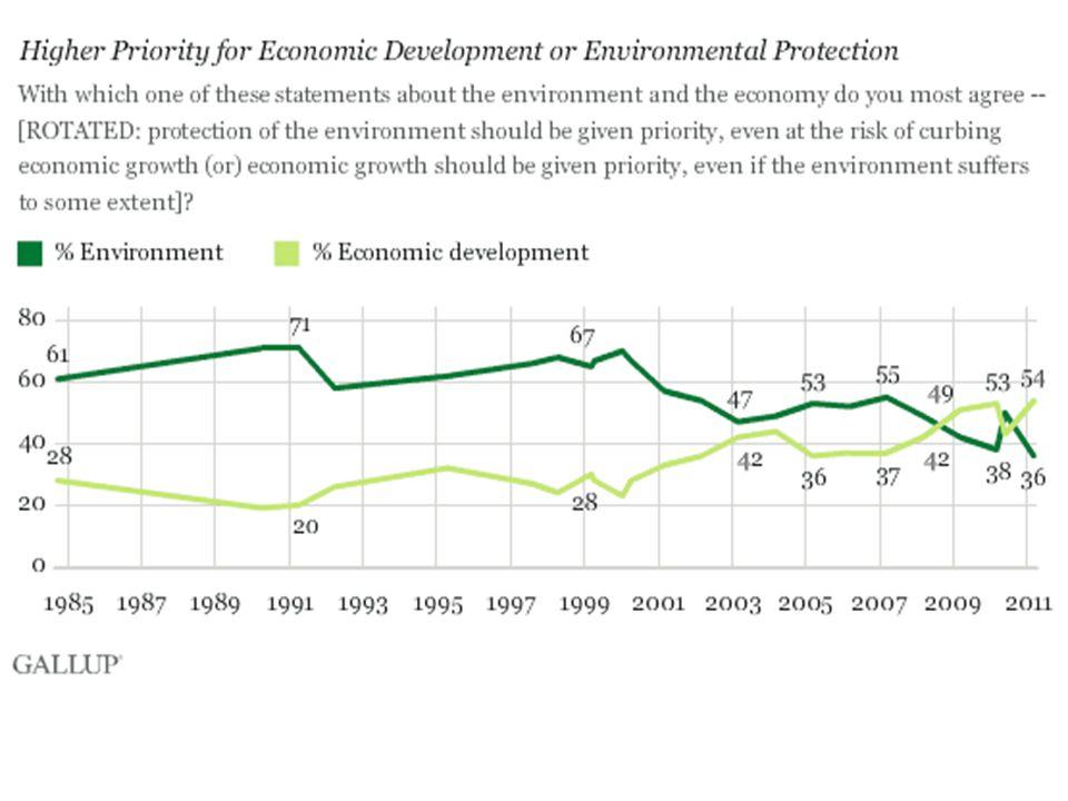 Where environmentalism went wrong