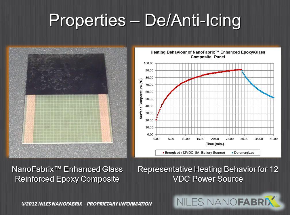 Properties – De/Anti-Icing NanoFabrix Enhanced Glass Reinforced Epoxy Composite Representative Heating Behavior for 12 VDC Power Source ©2012 NILES NANOFABRIX – PROPRIETARY INFORMATION