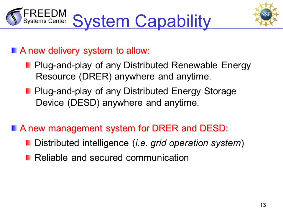 13 System Capability A new delivery system to allow: Plug-and-play of any Distributed Renewable Energy Resource (DRER) anywhere and anytime.