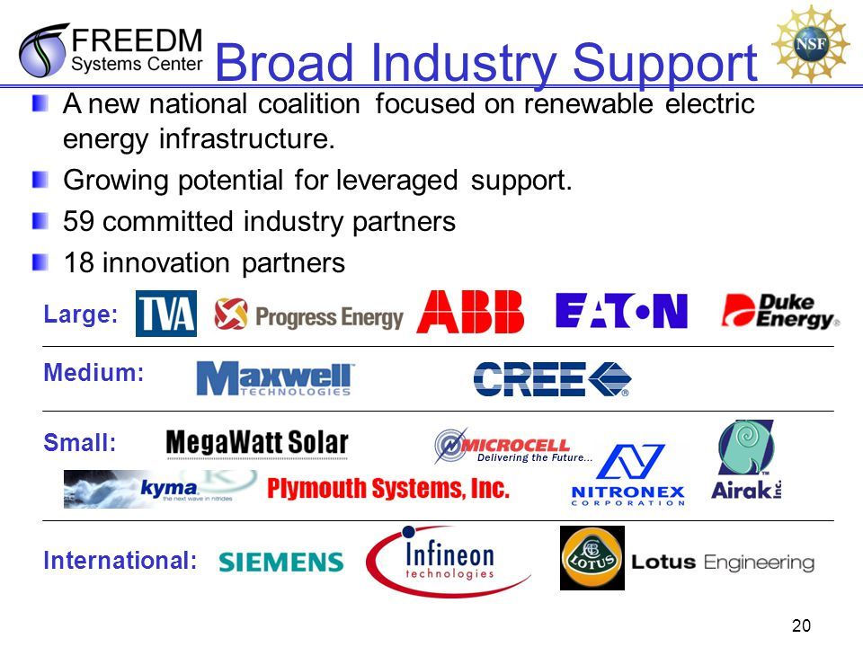 20 Broad Industry Support A new national coalition focused on renewable electric energy infrastructure. Growing potential for leveraged support. 59 co