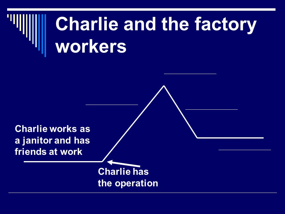 Charlie and the factory workers Charlie works as a janitor and has friends at work Charlie has the operation