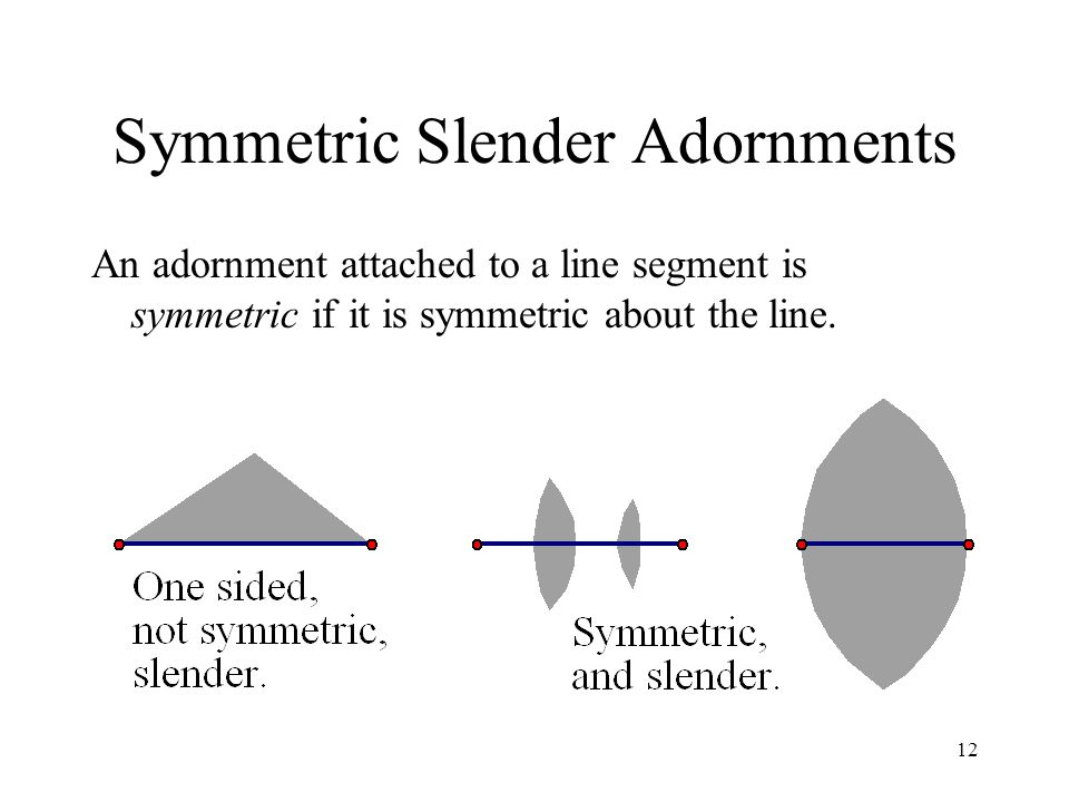 12 Symmetric Slender Adornments An adornment attached to a line segment is symmetric if it is symmetric about the line.