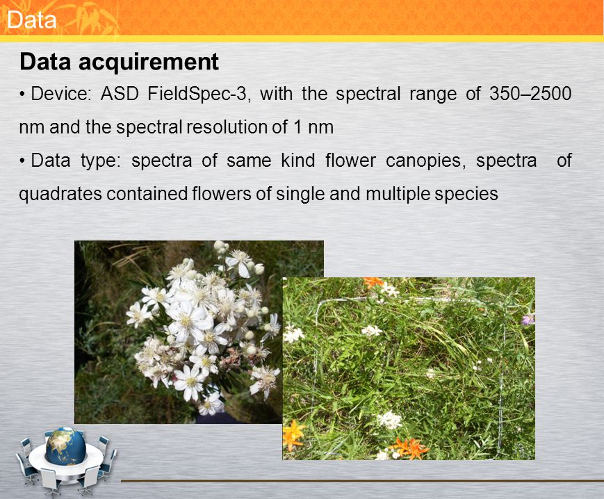 Data Data acquirement Device: ASD FieldSpec-3, with the spectral range of 350–2500 nm and the spectral resolution of 1 nm Data type: spectra of same k