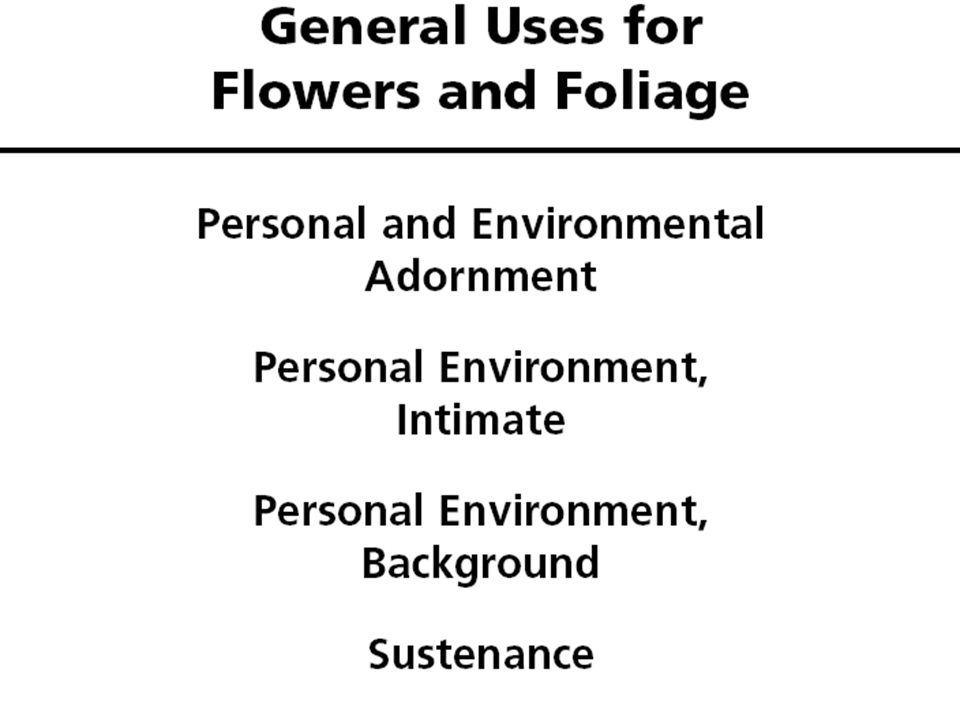 Unit 10: Flowers & Foliage Floriculture contributes $3 b to the economy each yr Floriculture contributes $3 b to the economy each yr Herbaceous Perennials Herbaceous Perennials Classified as herbaceous if the top dies back to the ground each winter, grows new stems each yr Classified as herbaceous if the top dies back to the ground each winter, grows new stems each yr Classified as woody if the top persists Classified as woody if the top persists Advantages Advantages Dont have to replant each yr Dont have to replant each yr The flower bed can change colors as one variety flowers, then another The flower bed can change colors as one variety flowers, then another