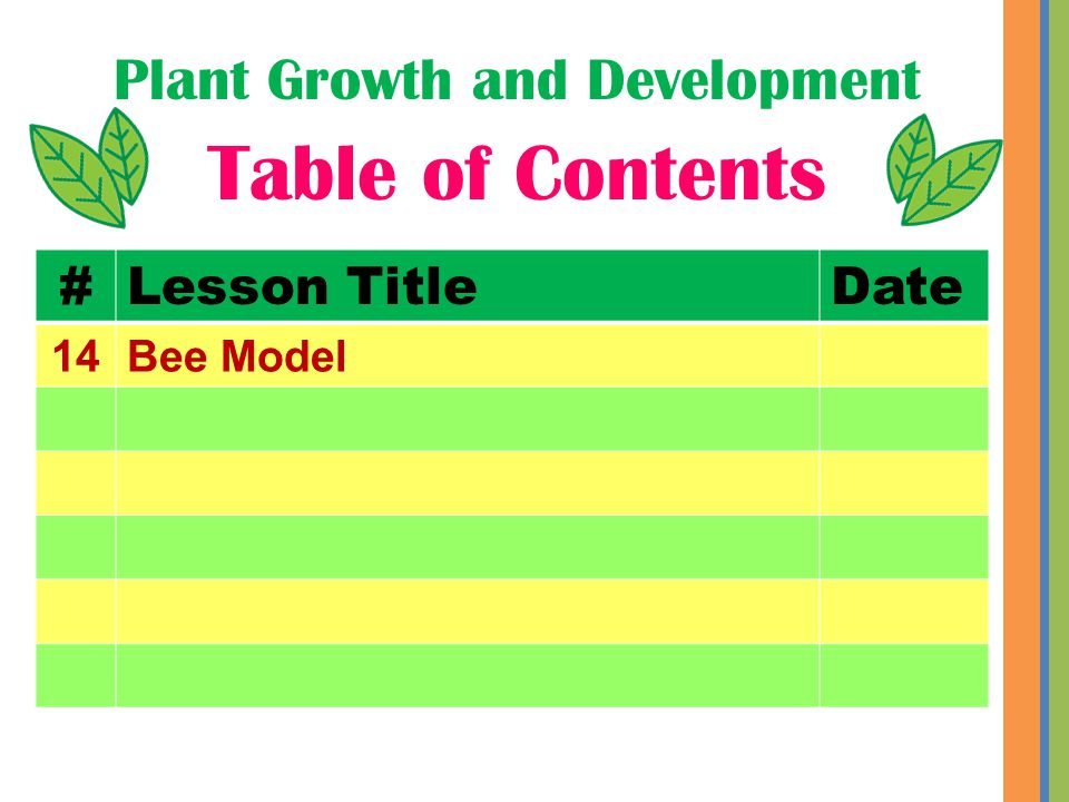 Plant Growth and Development Table of Contents #Lesson TitleDate 14Bee Model