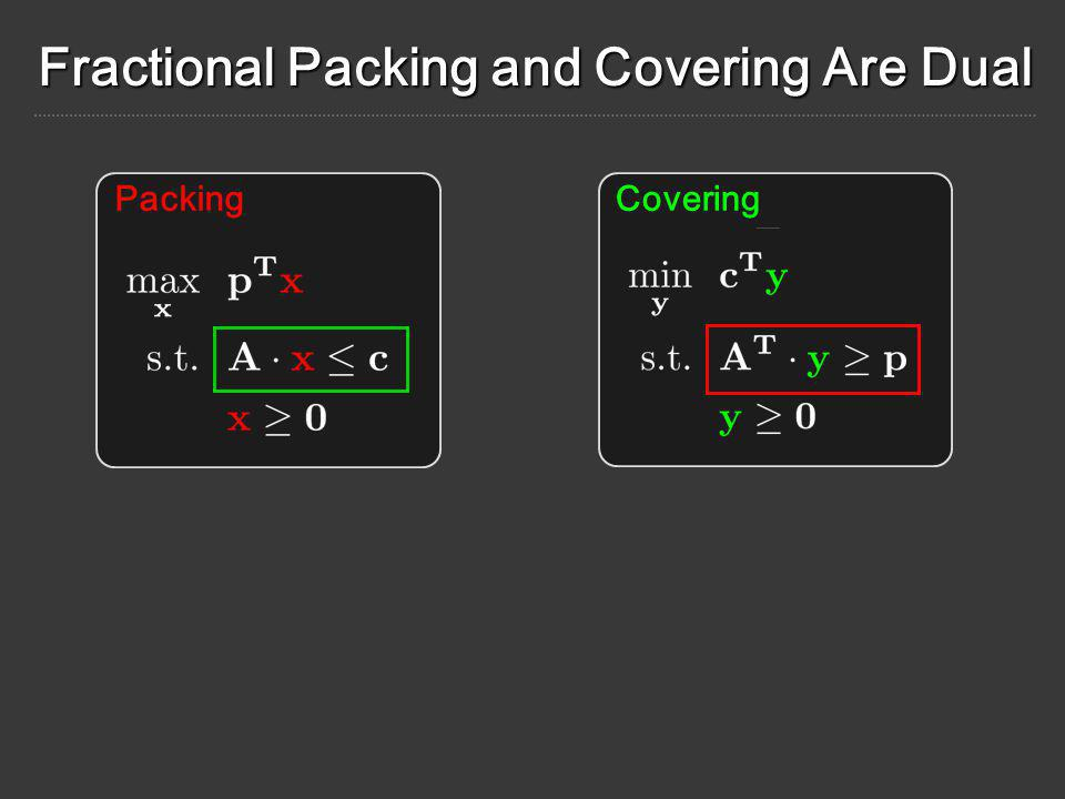 Fractional Packing and Covering Are Dual PackingCovering