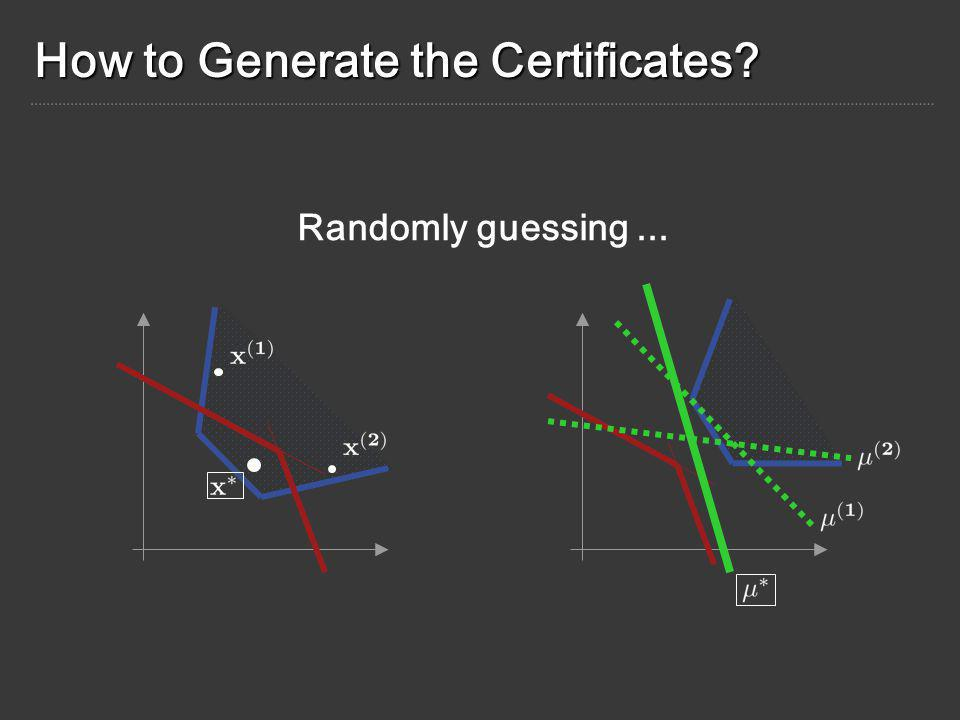 How to Generate the Certificates? Randomly guessing...