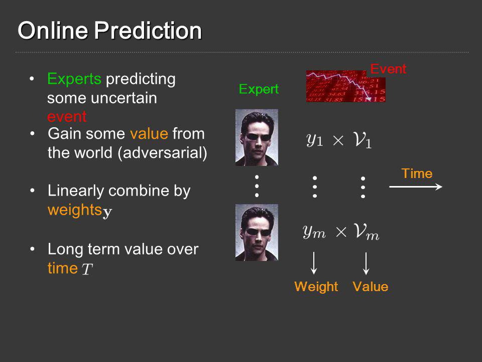 Online Prediction Experts predicting some uncertain event Expert Event Long term value over time Time Value Gain some value from the world (adversarial) Weight Linearly combine by weights