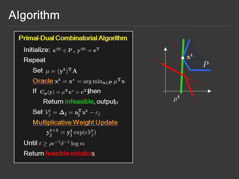 Algorithm Initialize:, Repeat Set Oracle If then Return infeasible, output Set Multiplicative Weight Update Until Return feasible solution Primal-Dual Combinatorial Algorithm