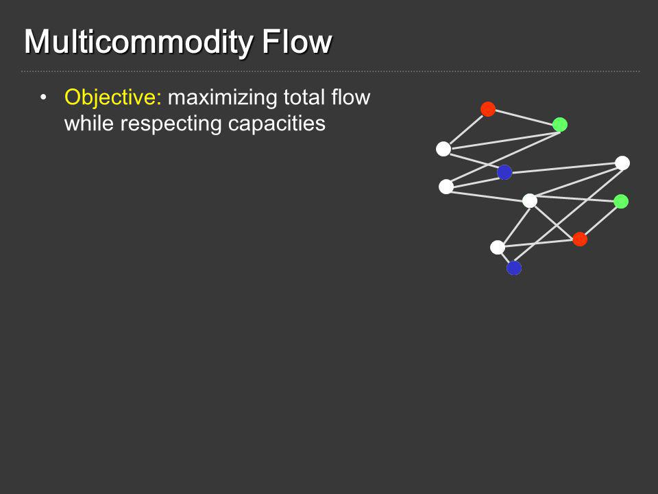 Multicommodity Flow Objective: maximizing total flow while respecting capacities