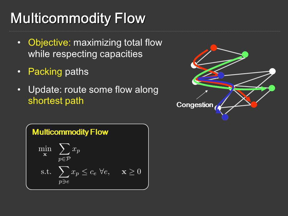 Multicommodity Flow Objective: maximizing total flow while respecting capacities Packing paths Update: route some flow along shortest path Multicommodity Flow Congestion