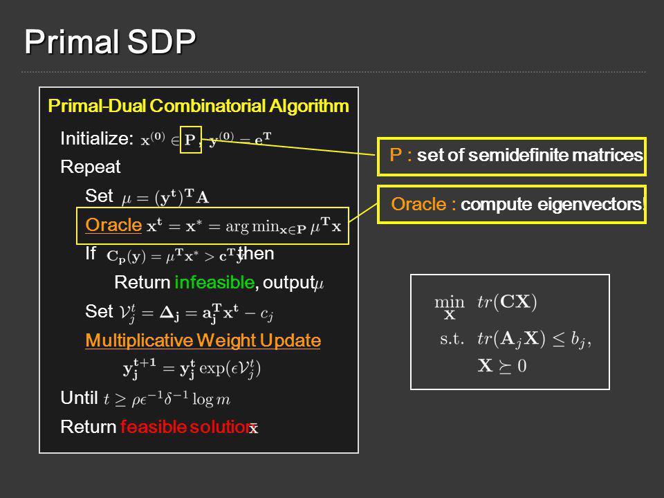 Initialize:, Repeat Set Oracle If then Return infeasible, output Set Multiplicative Weight Update Until Return feasible solution Primal-Dual Combinatorial Algorithm Primal SDP P : set of semidefinite matrices Oracle : compute eigenvectors!
