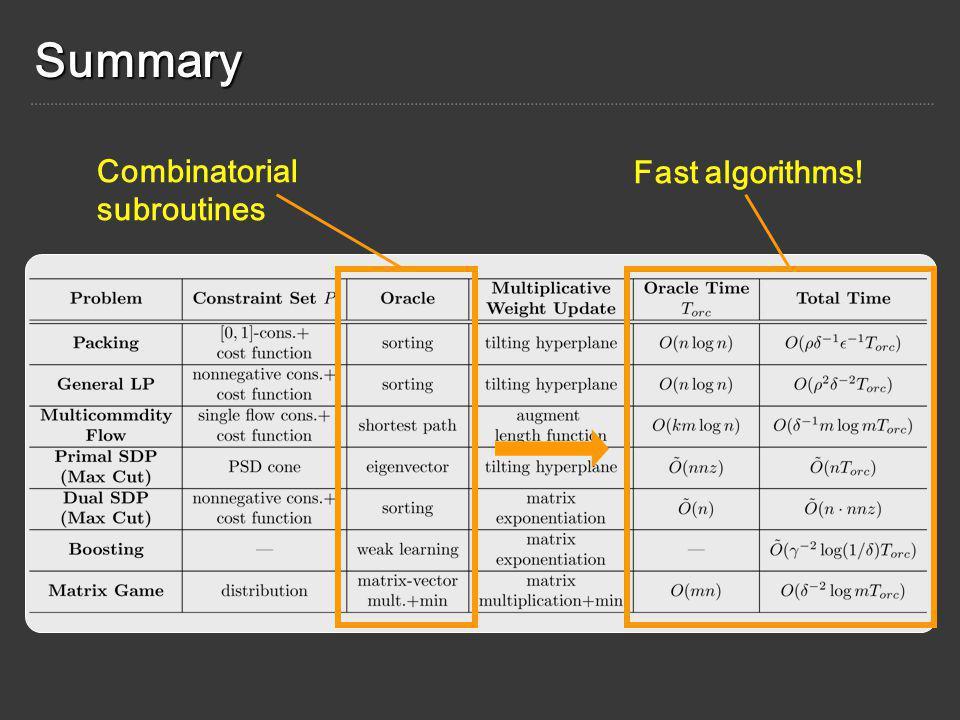 Summary Fast algorithms!
