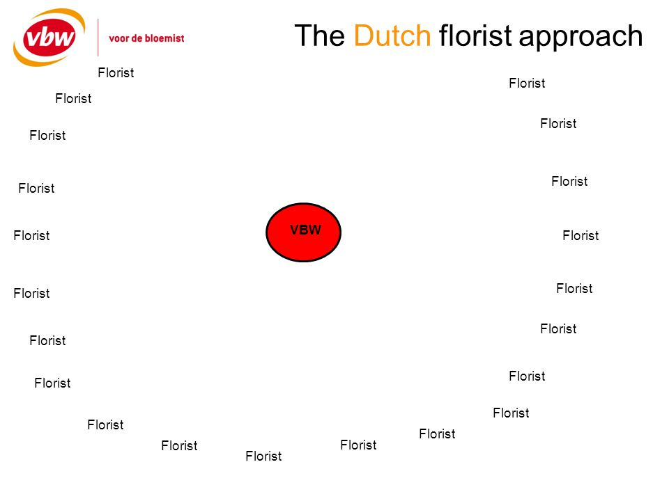 The Dutch florist approach VBW Florist