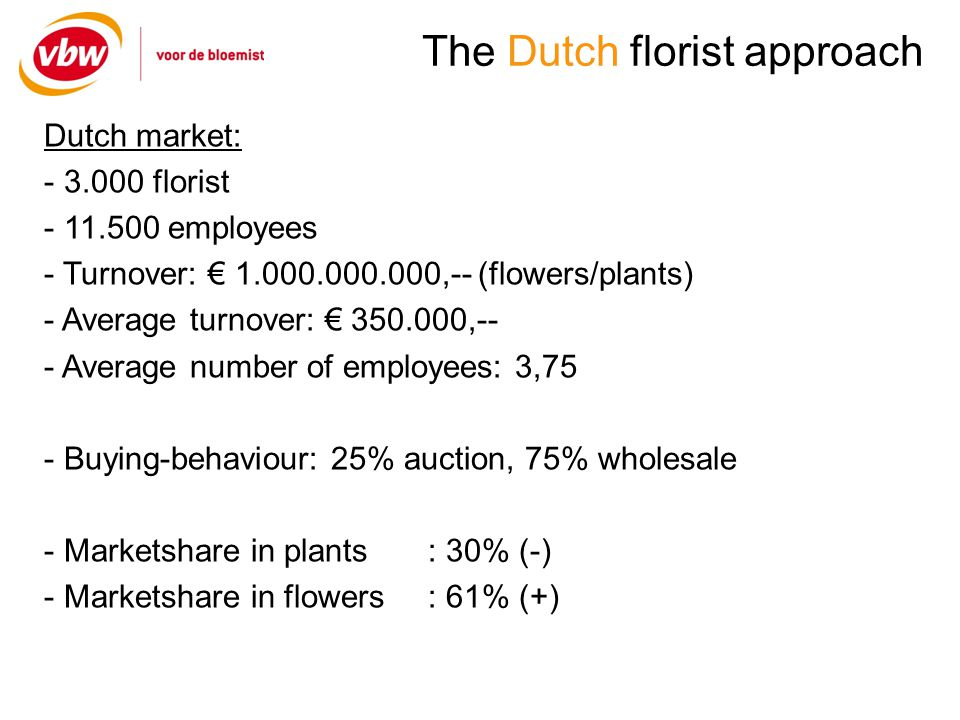 The Dutch florist approach Dutch market: - 3.000 florist - 11.500 employees - Turnover: 1.000.000.000,-- (flowers/plants) - Average turnover: 350.000,-- - Average number of employees: 3,75 - Buying-behaviour: 25% auction, 75% wholesale - Marketshare in plants: 30% (-) - Marketshare in flowers: 61% (+)