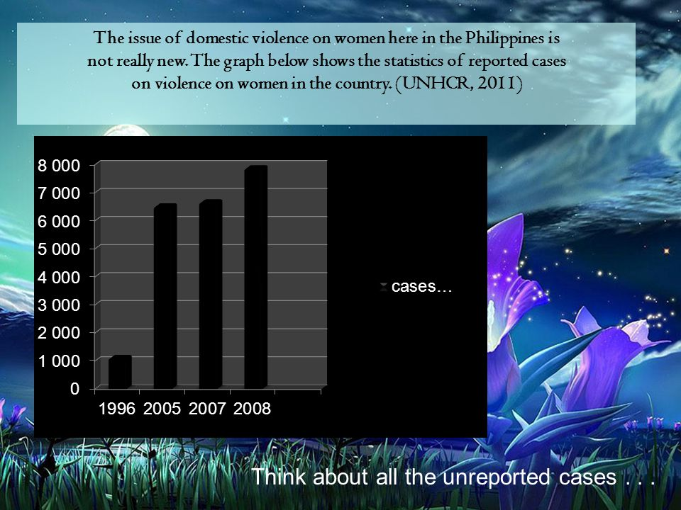 The issue of domestic violence on women here in the Philippines is not really new.