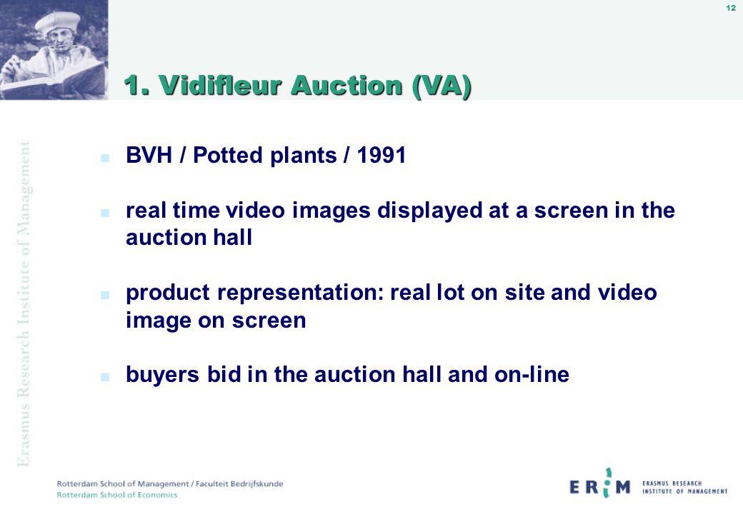 12 1. Vidifleur Auction (VA) 1.