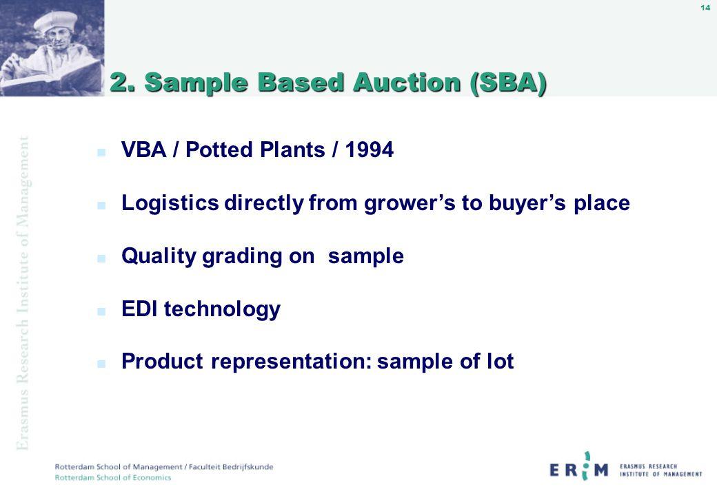 14 2. Sample Based Auction (SBA) 2.