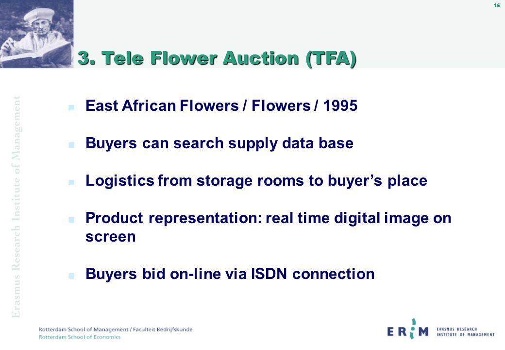 16 3. Tele Flower Auction (TFA) 3.