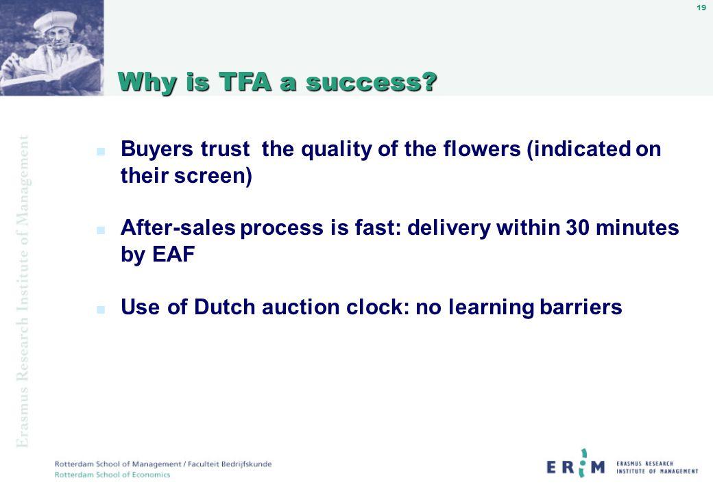 19 Why is TFA a success. Why is TFA a success.