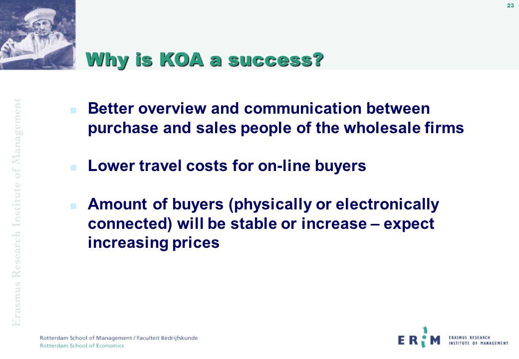 23 Why is KOA a success. Why is KOA a success.