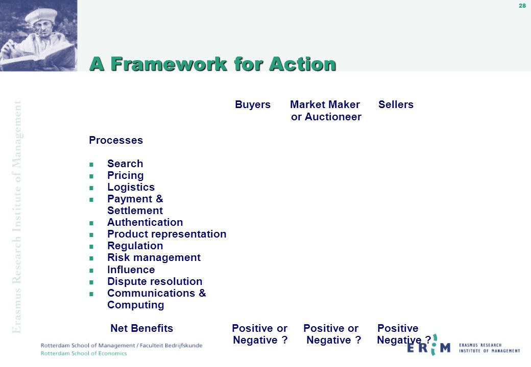 28 A Framework for Action Buyers Market Maker Sellers or Auctioneer Processes n Search n Pricing n Logistics n Payment & Settlement n Authentication n Product representation n Regulation n Risk management n Influence n Dispute resolution n Communications & Computing Net Benefits Positive or Positive or Positive Negative .