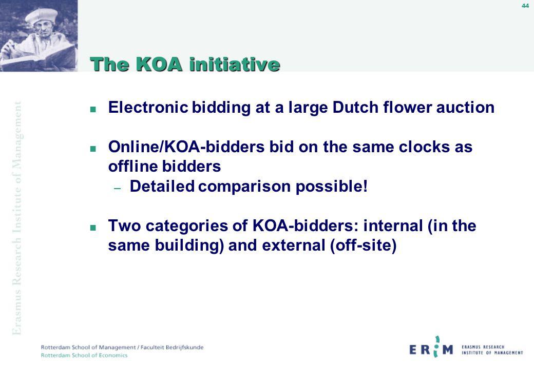 44 The KOA initiative n Electronic bidding at a large Dutch flower auction n Online/KOA-bidders bid on the same clocks as offline bidders – Detailed comparison possible.