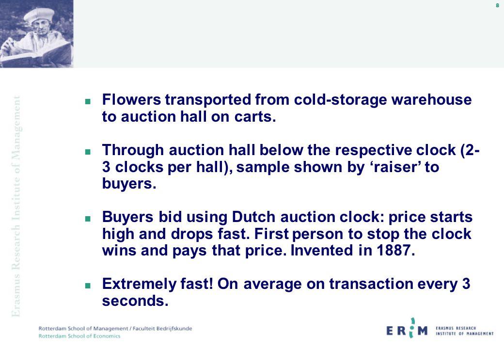 9 Dutch auction clock