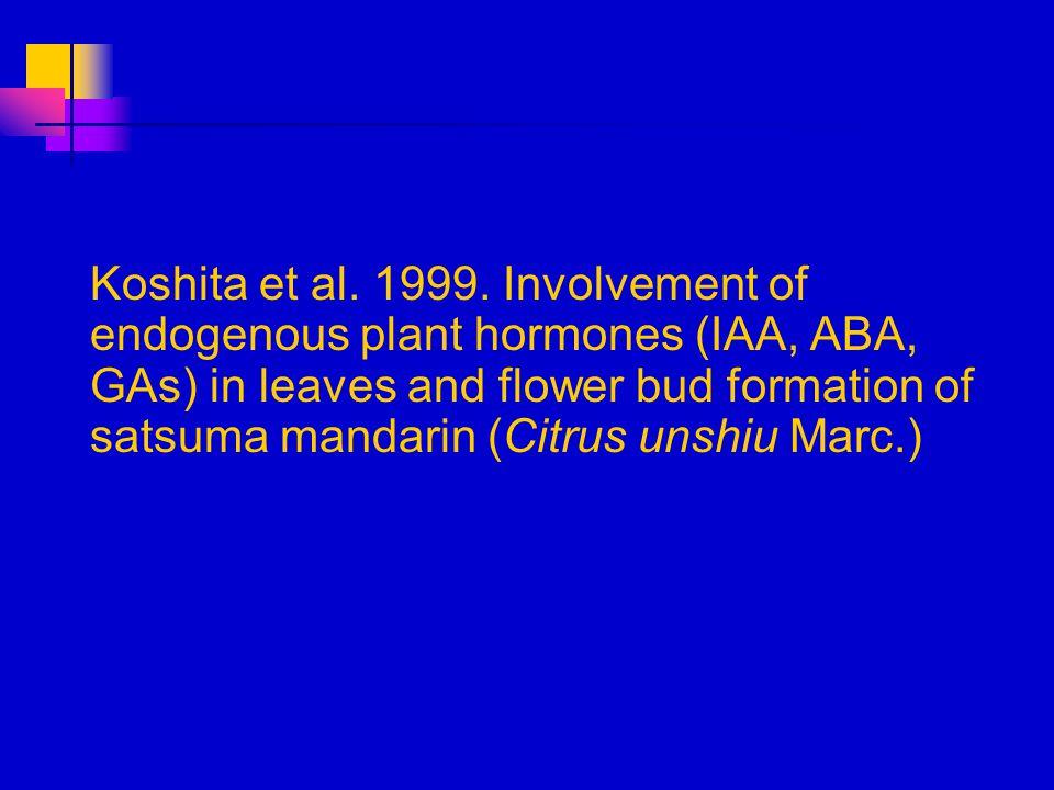 Koshita et al. 1999. Involvement of endogenous plant hormones (IAA, ABA, GAs) in leaves and flower bud formation of satsuma mandarin (Citrus unshiu Ma