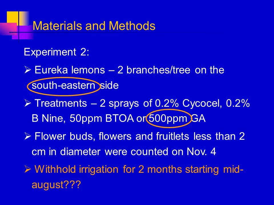 Experiment 2: Eureka lemons – 2 branches/tree on the south-eastern side Treatments – 2 sprays of 0.2% Cycocel, 0.2% B Nine, 50ppm BTOA or 500ppm GA Fl