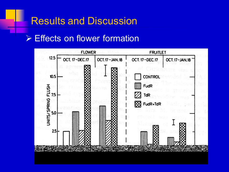 Effects on flower formation Results and Discussion