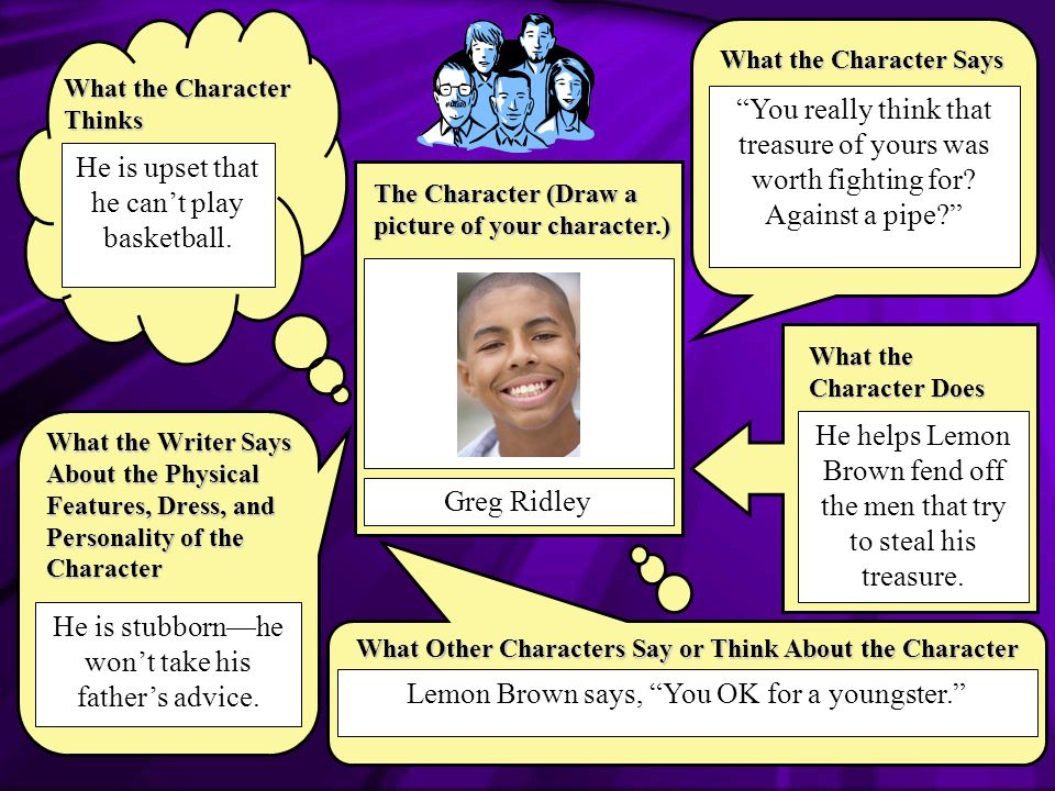 The Character (Draw a picture of your character.) What the Character Says What the Character Thinks What the Writer Says About the Physical Features,
