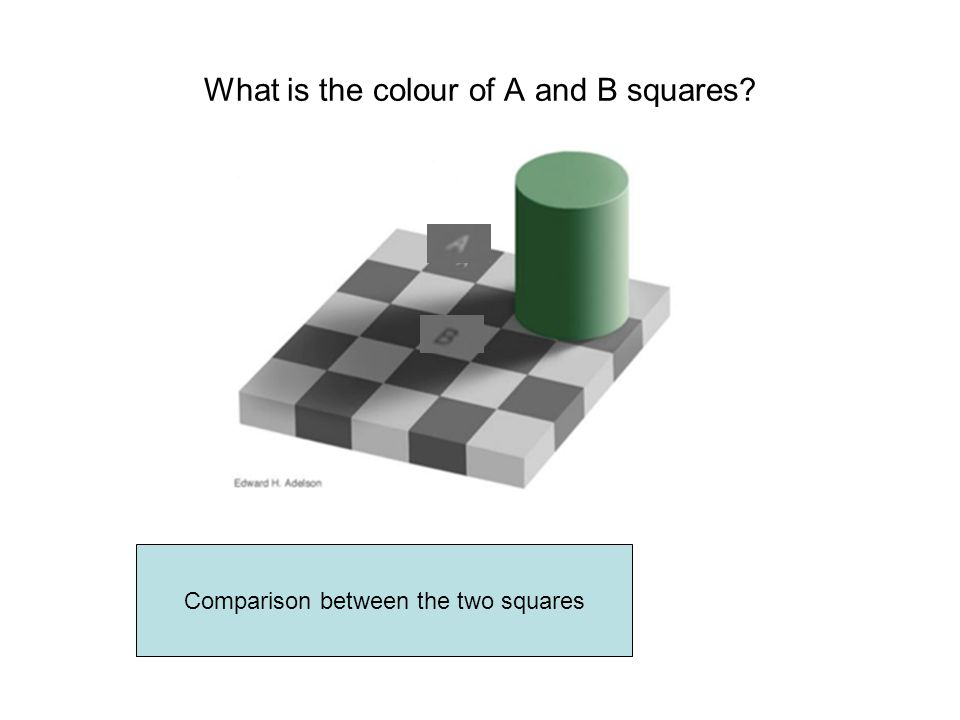 What is the colour of A and B squares? Comparison between the two squares