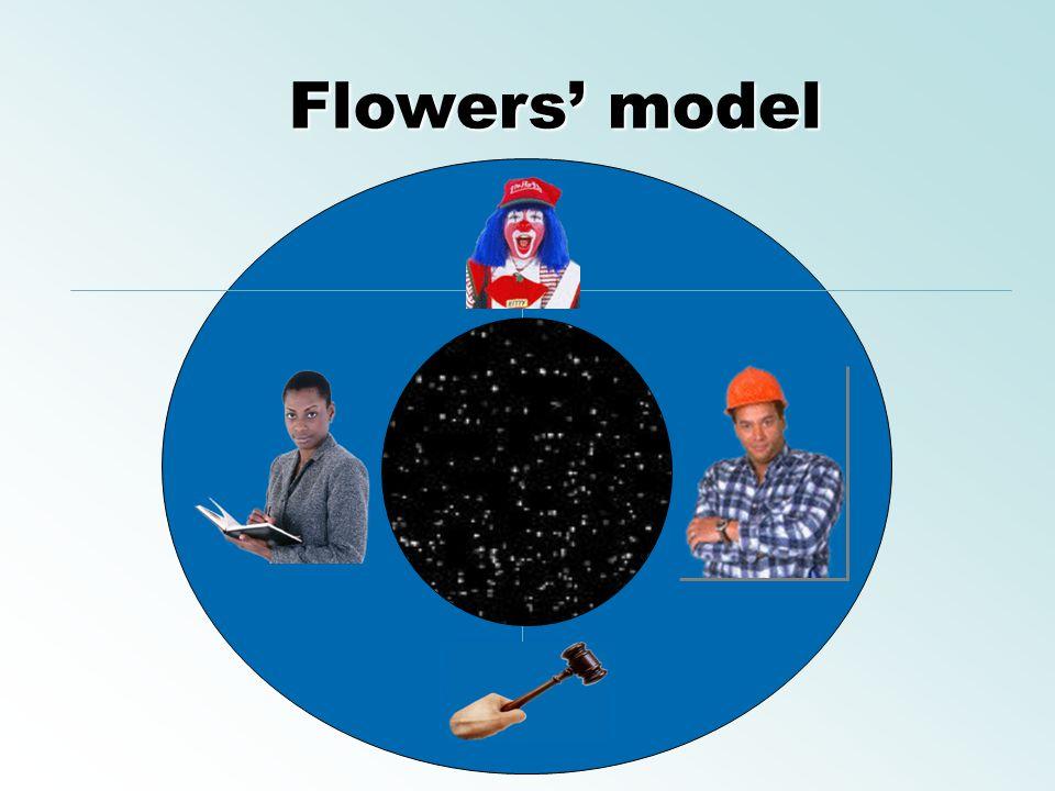 Flowers model