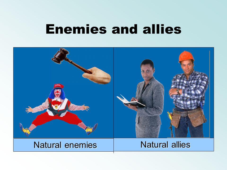 Enemies and allies Natural enemies Natural enemies Natural allies Natural allies