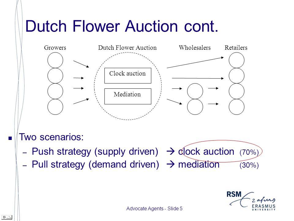 Advocate Agents - Slide 5 Dutch Flower Auction cont. Retailers Clock auction Mediation GrowersWholesalersDutch Flower Auction Two scenarios: – Push st