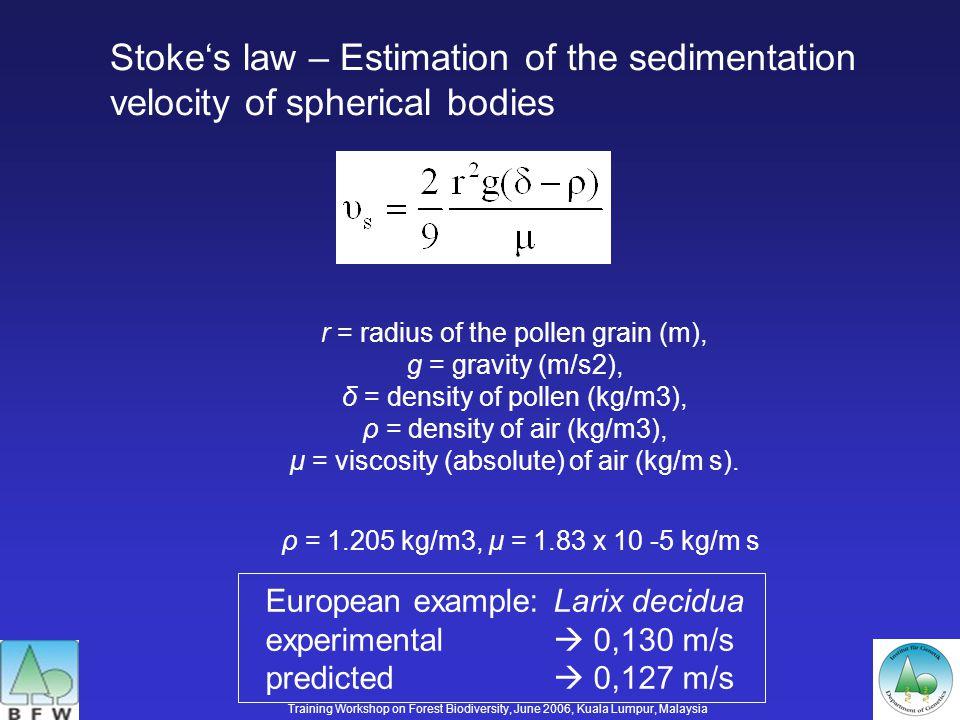 r = radius of the pollen grain (m), g = gravity (m/s2), δ = density of pollen (kg/m3), ρ = density of air (kg/m3), μ = viscosity (absolute) of air (kg/m s).