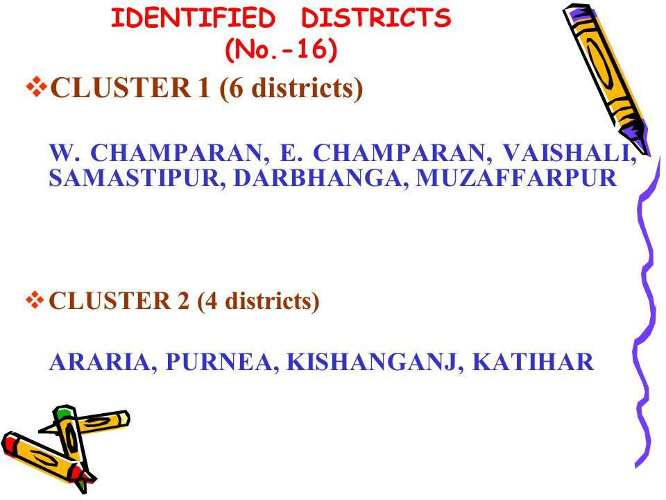 CLUSTER 3 (3 districts) BHAGALPUR, BANKA, MUNGER CLUSTER 4 (3 districts) PATNA, NALANDA, GAYA