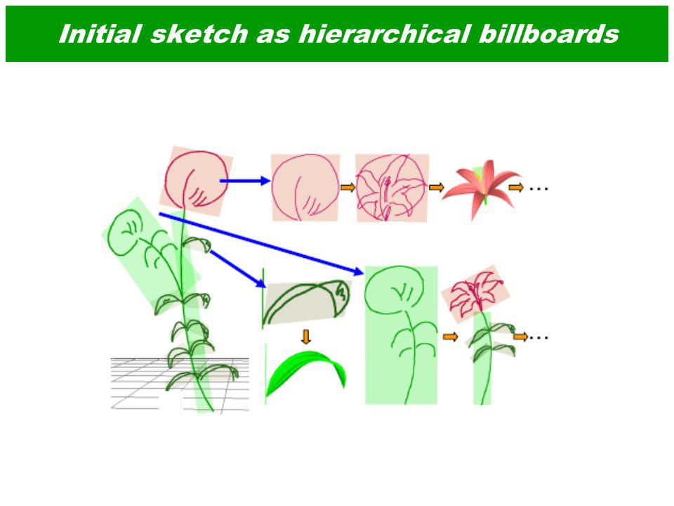 Initial sketch as hierarchical billboards
